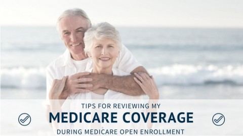 Reviewing Medicare Coverage